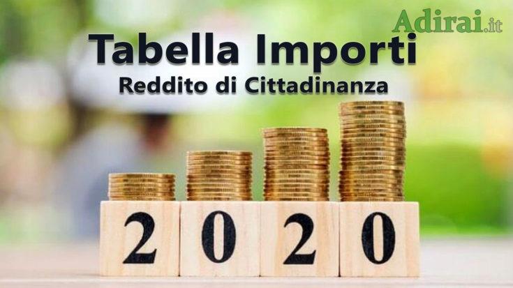 tabella importi reddito di cittadinanza 2020 - calcolo RdC e scala equivalenza