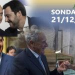 Sondaggi Politici al 21 dicembre 2020 Ultimissimi Emg