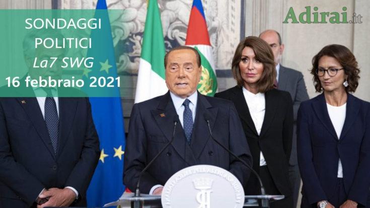 sondaggi politici elettorali 16 febbraio 2021 la7 swg forza italia