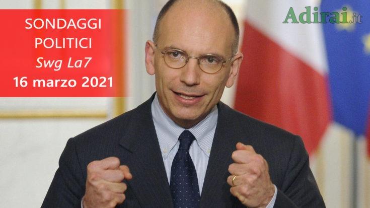 ultimi sondaggi politici 16 marzo 2021 swg la7