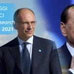 Ultimi Sondaggi Politici 10 maggio 2021 ultimissimi da Euromedia Research