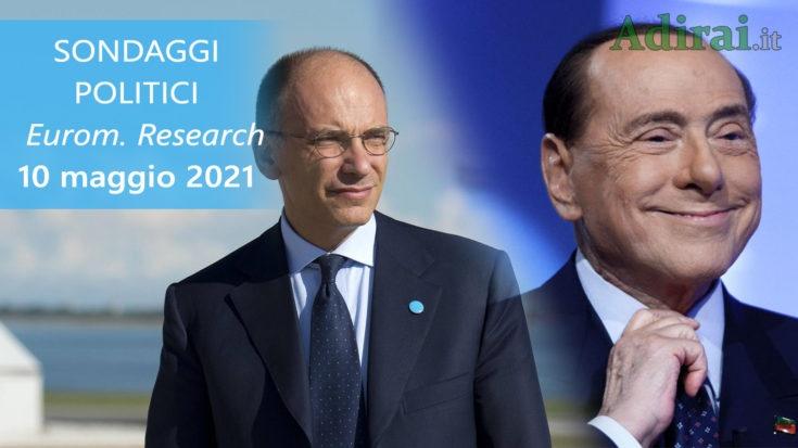 ultimi sondaggi politici 10 maggio 2021 euromedia research - intenzioni di voto per tutti i partiti italiani