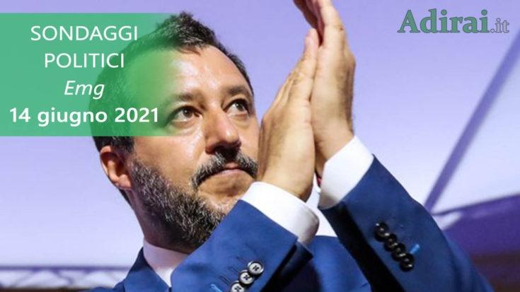 ultimi sondaggi politici 14 giugno 2021 emg - intenzioni di voto per tutti i partiti italiani