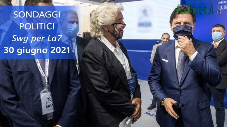 ultimi sondaggi politici 30 giugno 2021 swg la7 - intenzioni di voto di tutti i partiti italiani