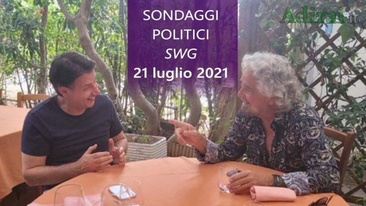 ultimi sondaggi politici 21 luglio 2021 swg - intenzioni di voto di tutti i partiti italiani