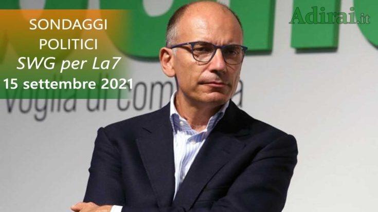ultimi sondaggi politici 15 settembre 2021 swg per la7 - intenzioni di voto di tutti i partiti italiani